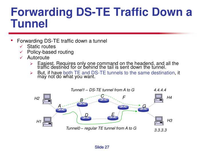 Forwarding DS-TE Traffic Down a Tunnel