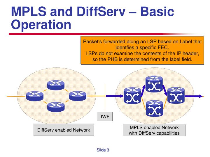 MPLS and DiffServ – Basic Operation