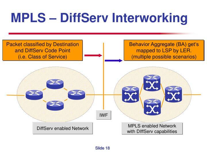 MPLS – DiffServ Interworking