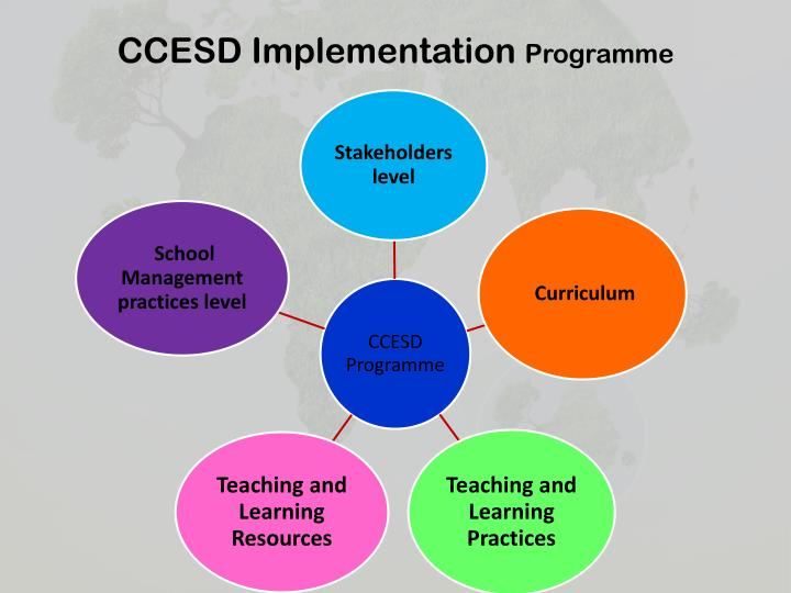 CCESD Implementation