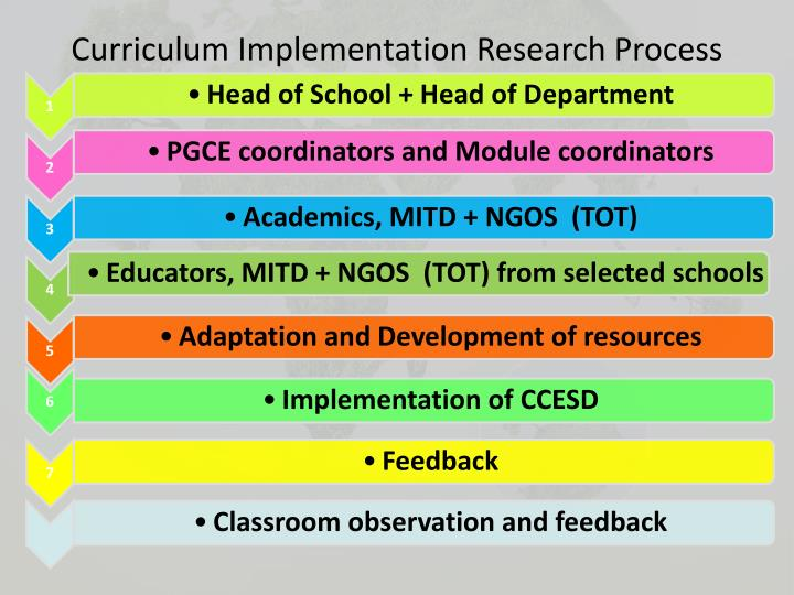 Curriculum Implementation Research Process
