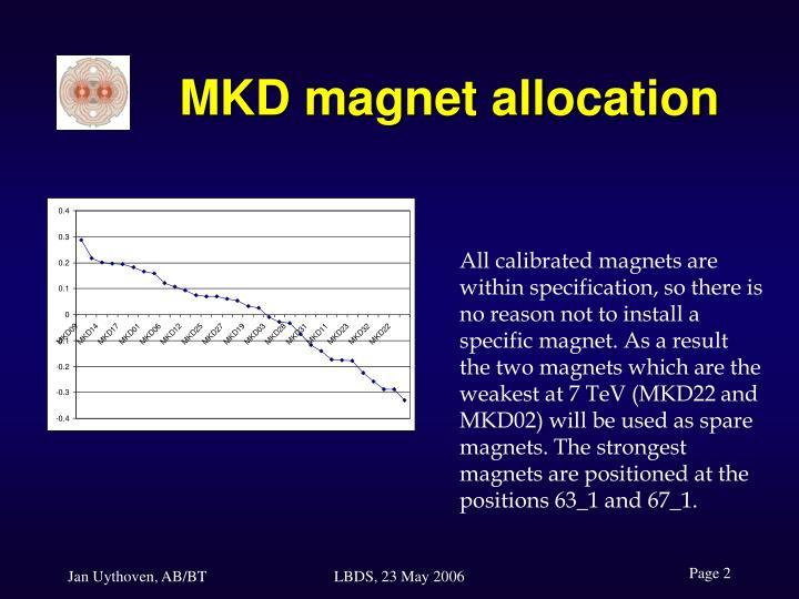 MKD magnet allocation