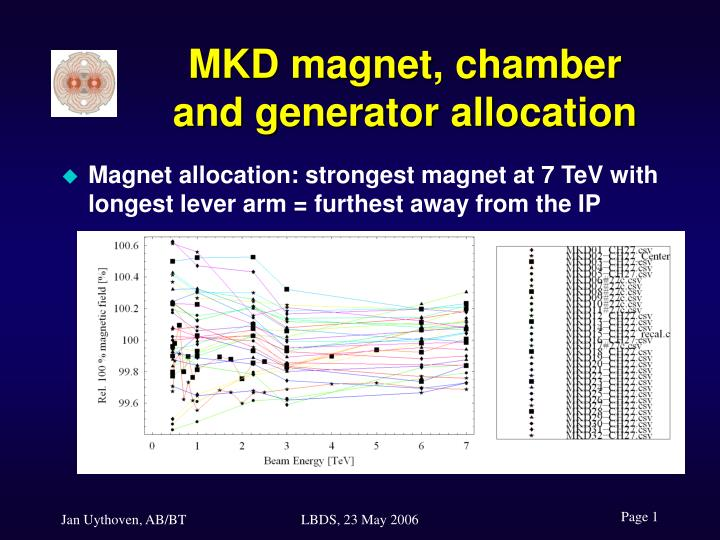 MKD magnet, chamber and generator allocation