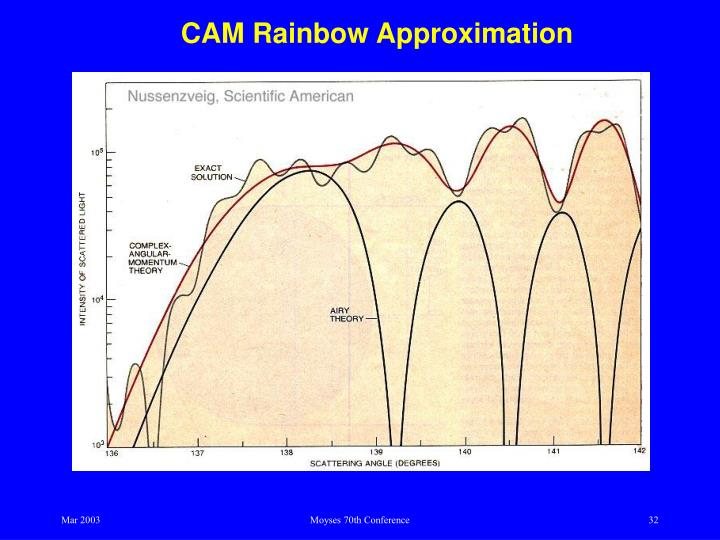 CAM Rainbow Approximation