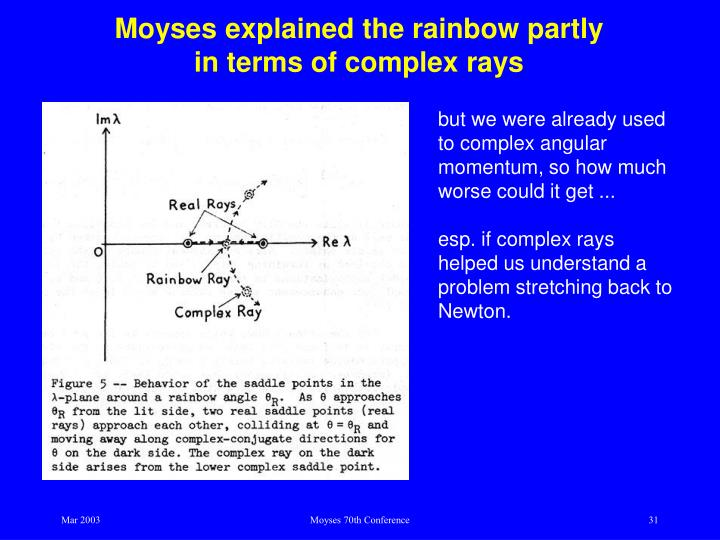 Moyses explained the rainbow partly in terms of complex rays