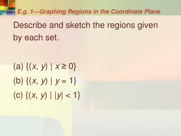 E.g. 1—Graphing Regions in the Coordinate Plane