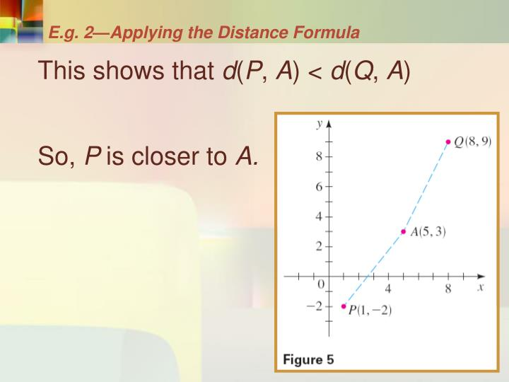 E.g. 2—Applying the Distance Formula