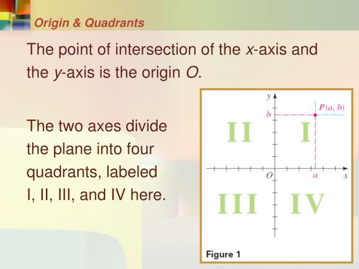 Origin & Quadrants