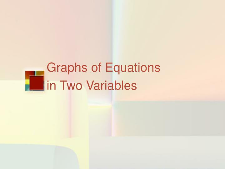 Graphs of Equations