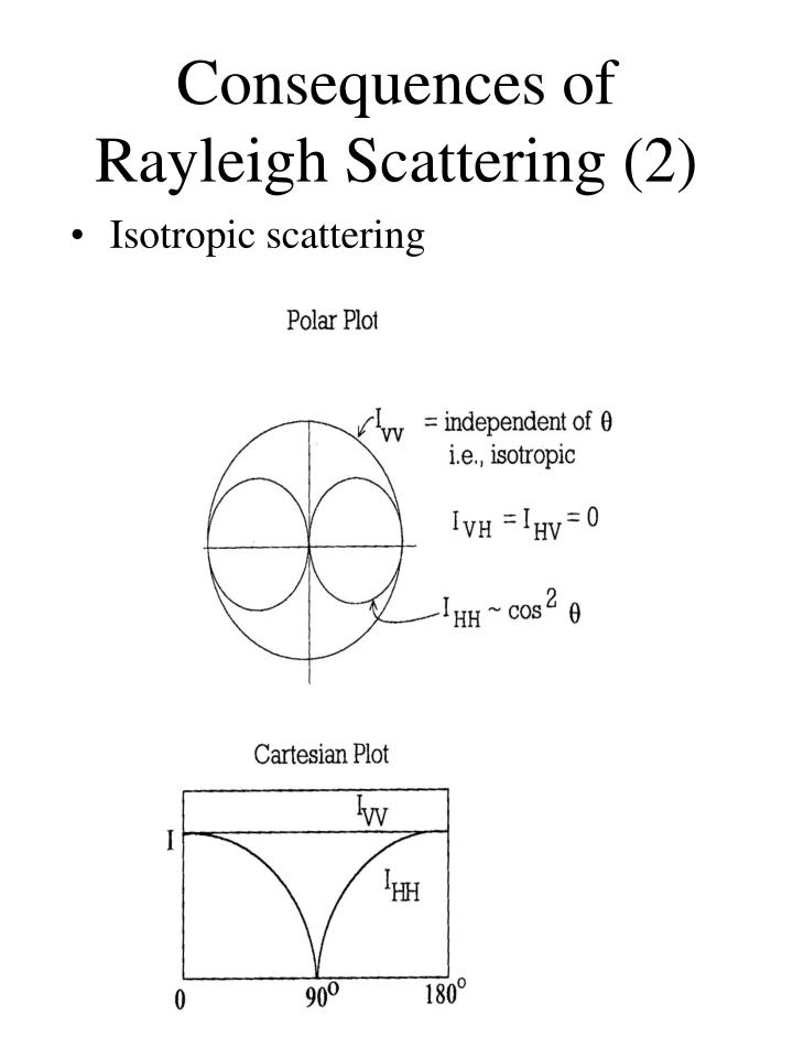 Consequences of Rayleigh Scattering (2)