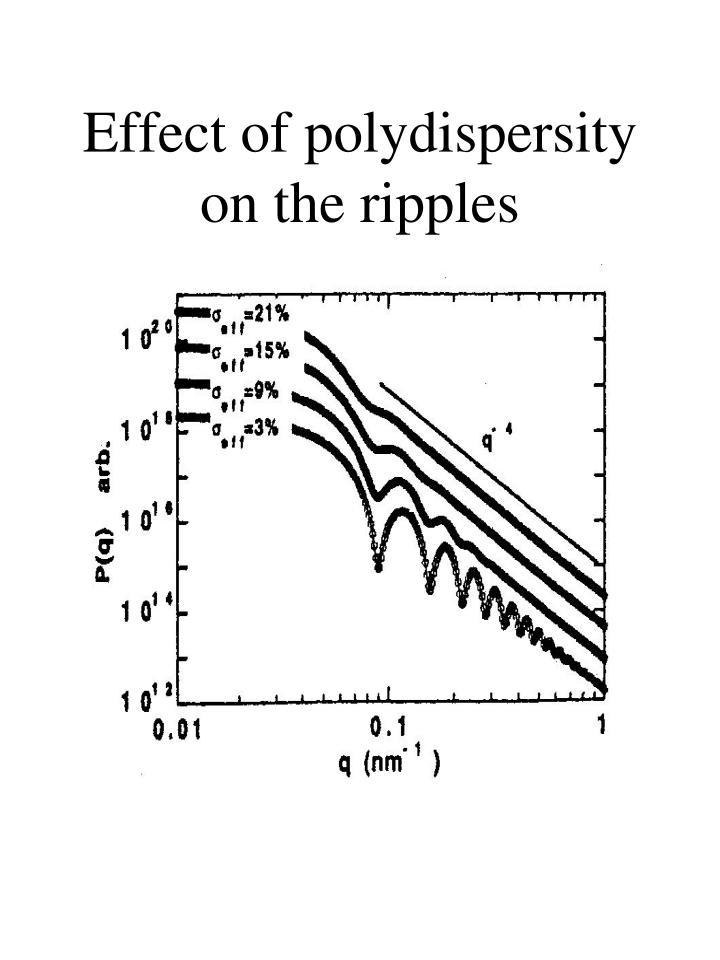 Effect of polydispersity on the ripples