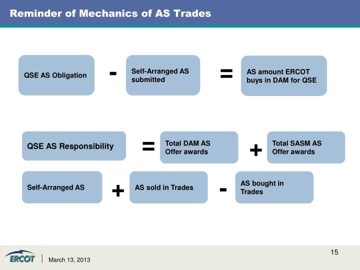 Reminder of Mechanics of AS Trades