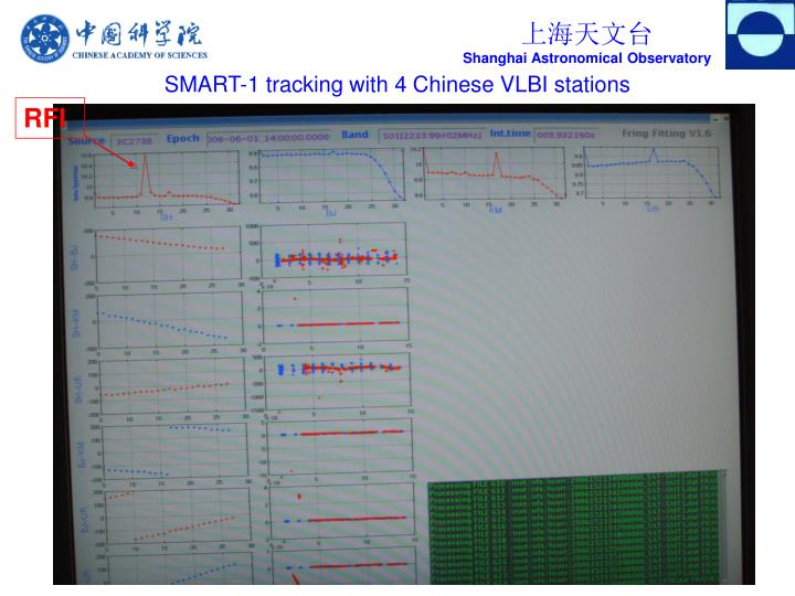 SMART-1 tracking with 4 Chinese VLBI stations