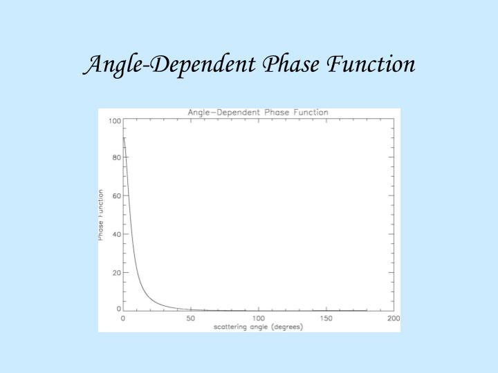 Angle-Dependent Phase Function