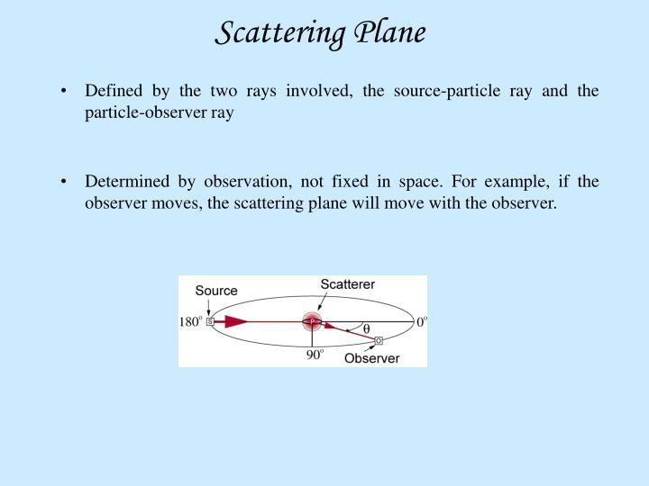 Scattering Plane