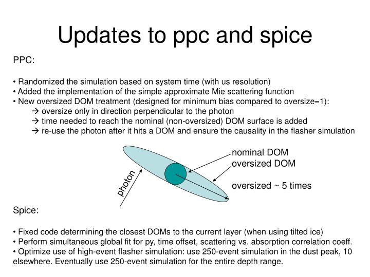 Updates to ppc and spice