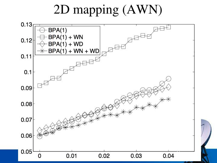 2D mapping (AWN)