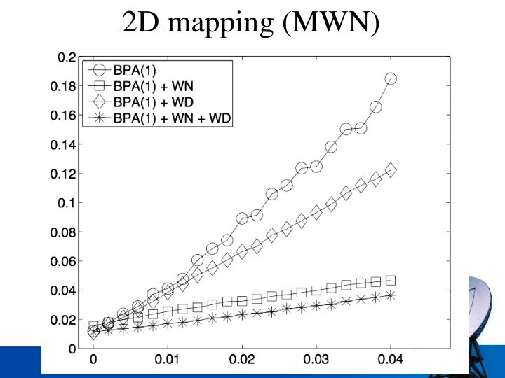 2D mapping (MWN)
