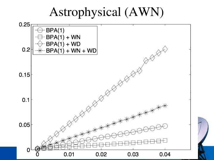 Astrophysical (AWN)