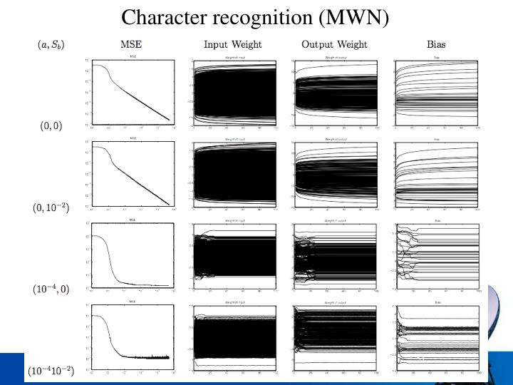 Character recognition (MWN)