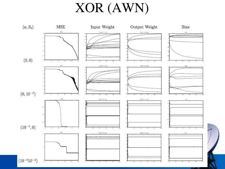 XOR (AWN)