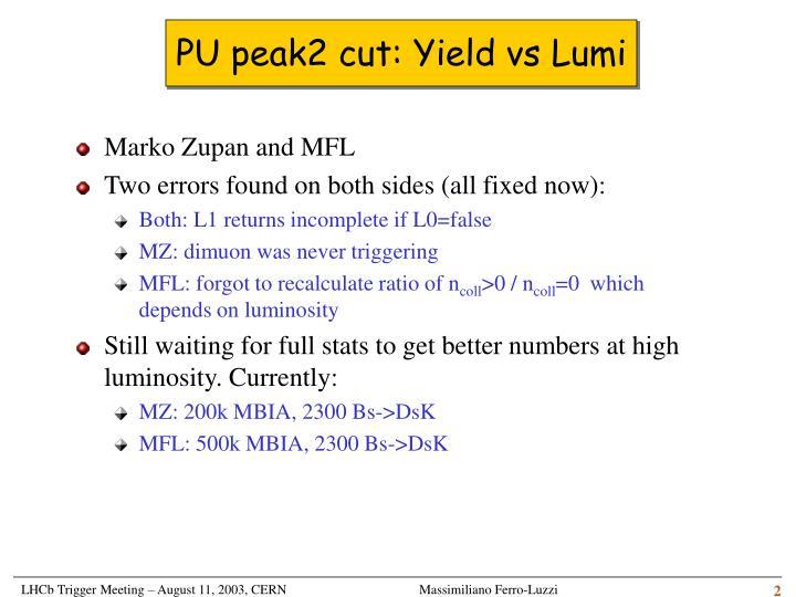 PU peak2 cut: Yield vs Lumi