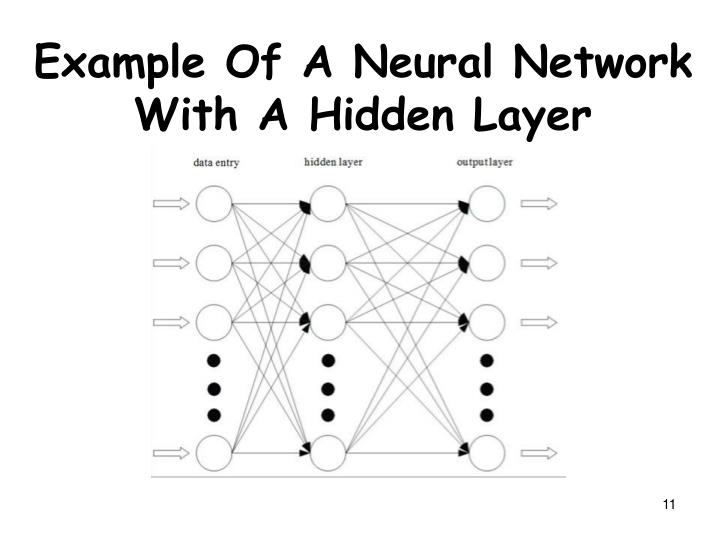 Example Of A Neural Network With A Hidden Layer