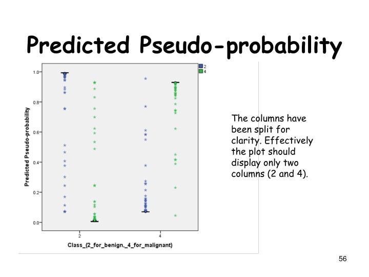 Predicted Pseudo-probability