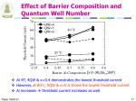 effect of barrier composition and quantum well number