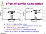 effect of barrier composition