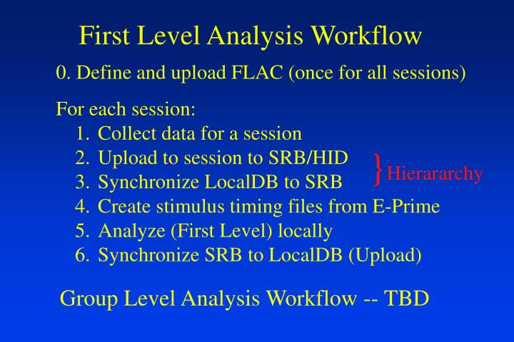 First Level Analysis Workflow
