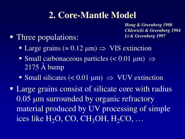 2. Core-Mantle Model