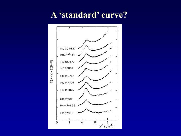 A 'standard' curve?