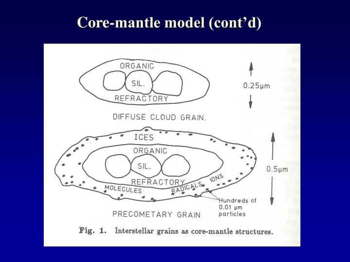 Core-mantle model (cont'd)