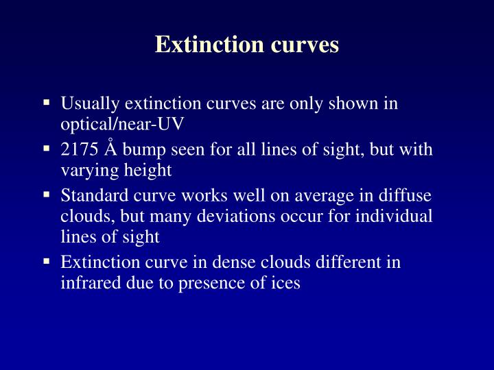 Extinction curves