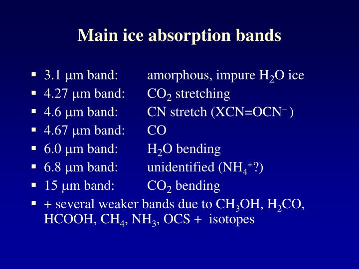 Main ice absorption bands