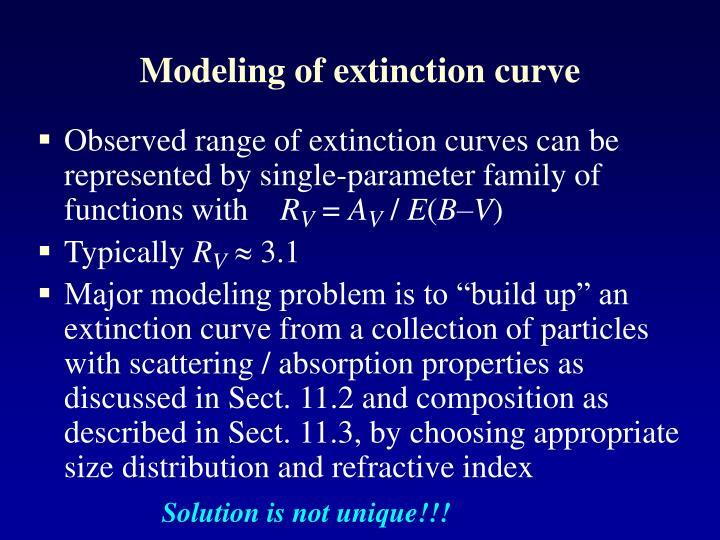 Modeling of extinction curve
