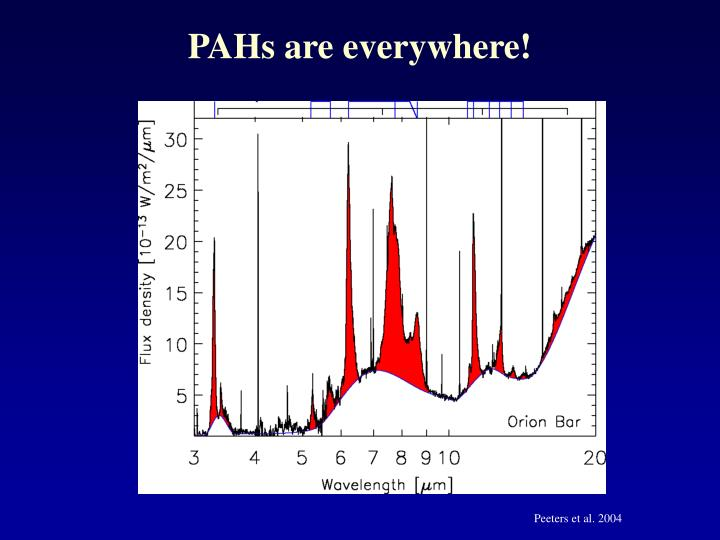 PAHs are everywhere!