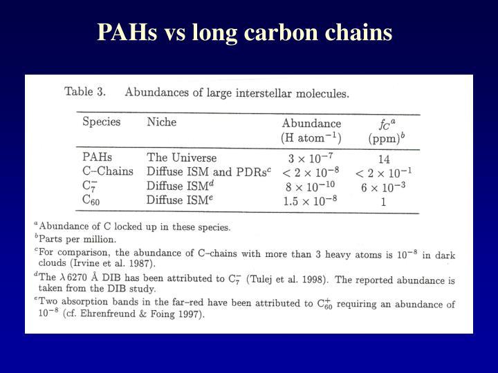 PAHs vs long carbon chains