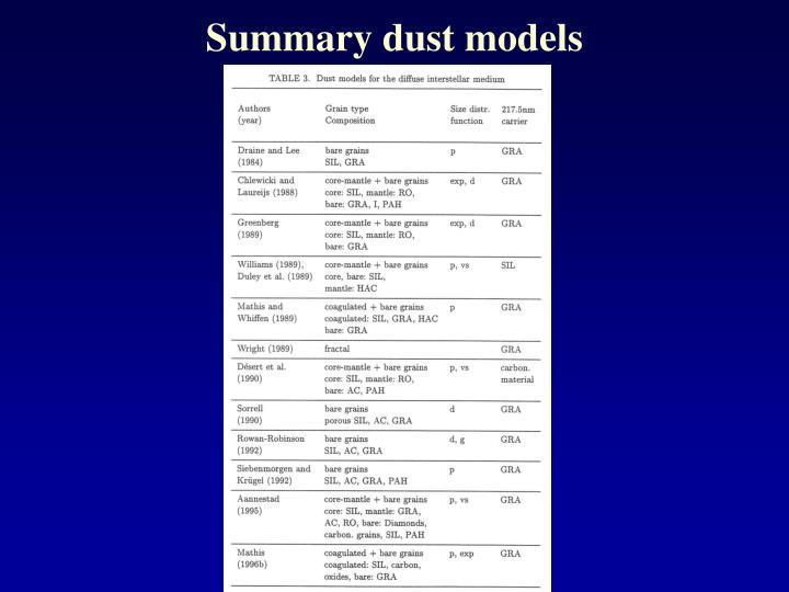 Summary dust models