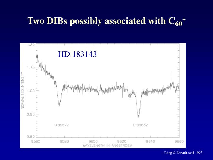 Two DIBs possibly associated with C