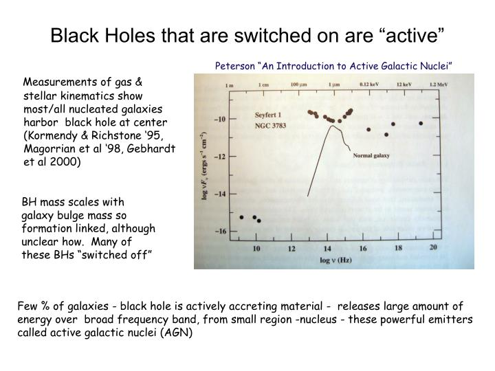 "Black Holes that are switched on are ""active"""