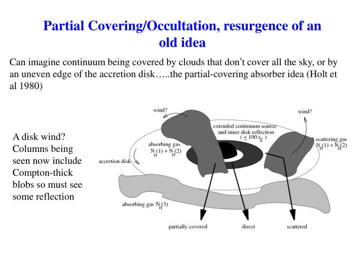 Partial Covering/Occultation, resurgence of an old idea