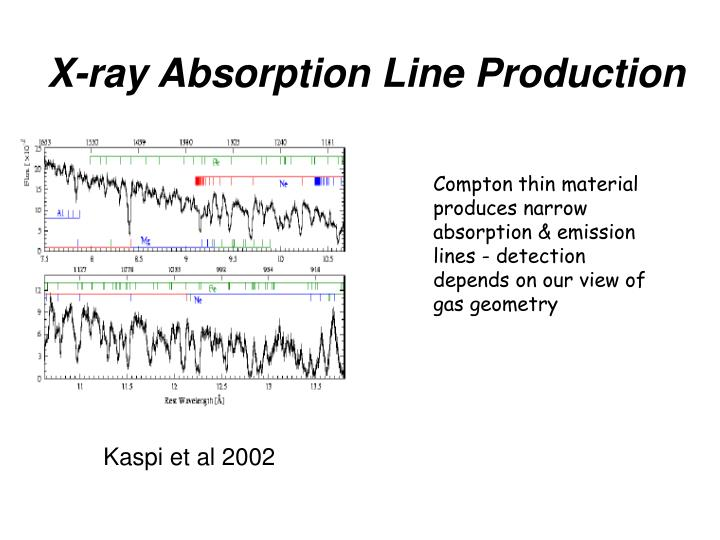 X-ray Absorption Line Production