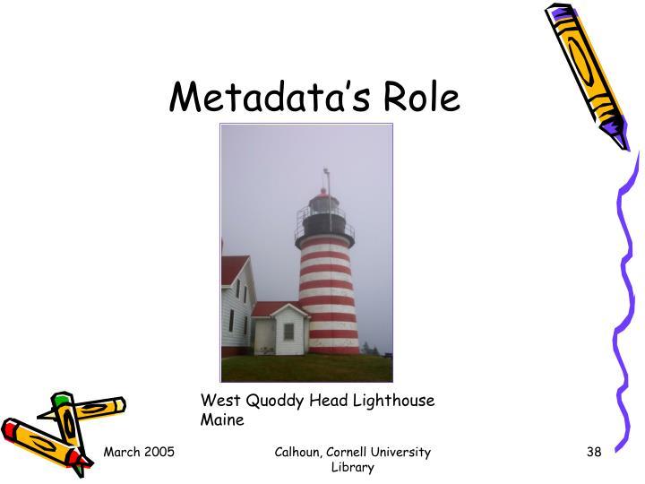 Metadata's Role