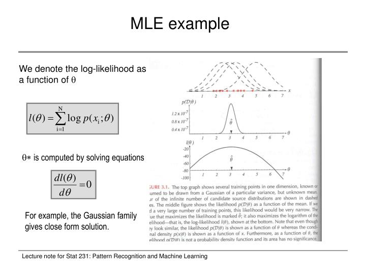 MLE example