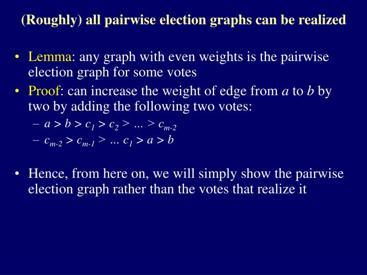 (Roughly) all pairwise election graphs can be realized