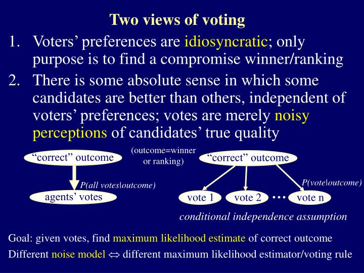 Two views of voting