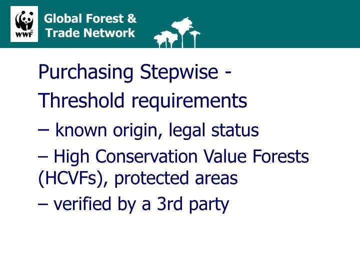 Purchasing Stepwise -