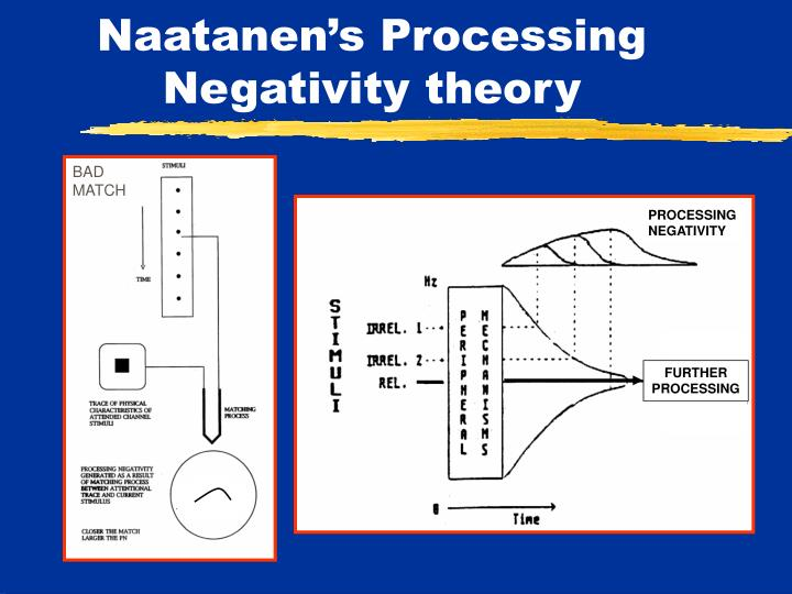 Naatanen's Processing Negativity theory